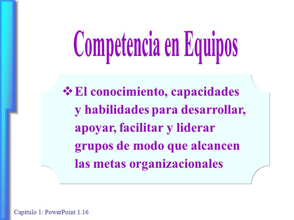 Capítulo 1: PowerPoint 1.16 El conocimiento, capacidades y habilidades para desarrollar, apoyar, facilitar y liderar grupos de modo que alcancen las m