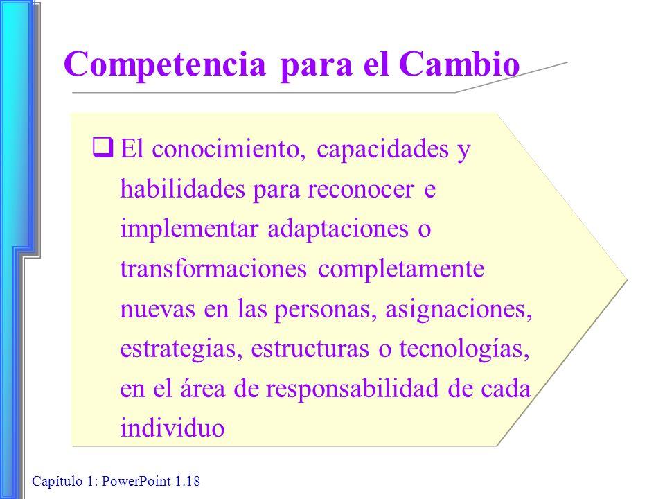 Capítulo 1: PowerPoint 1.18 El conocimiento, capacidades y habilidades para reconocer e implementar adaptaciones o transformaciones completamente nuev