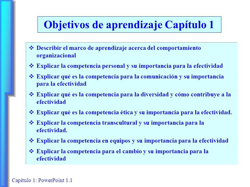 Capítulo 1: PowerPoint 1.1 Objetivos de aprendizaje Capítulo 1 Describir el marco de aprendizaje acerca del comportamiento organizacional Explicar la