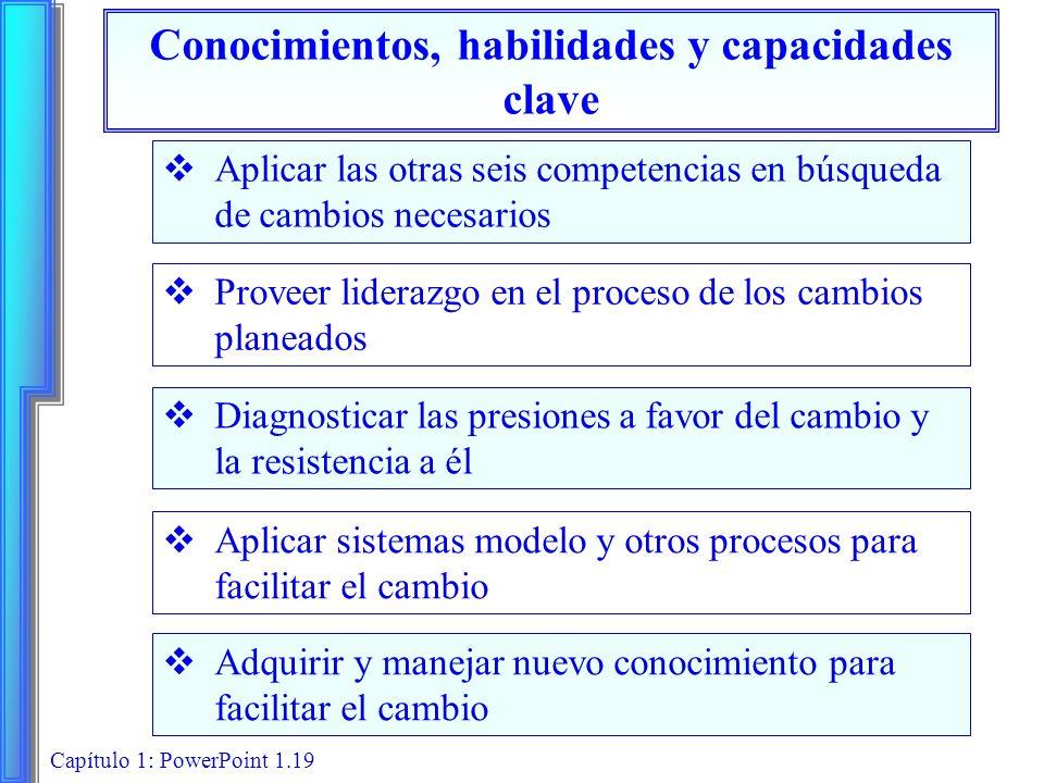 Capítulo 1: PowerPoint 1.19 Conocimientos, habilidades y capacidades clave Aplicar las otras seis competencias en búsqueda de cambios necesarios Prove