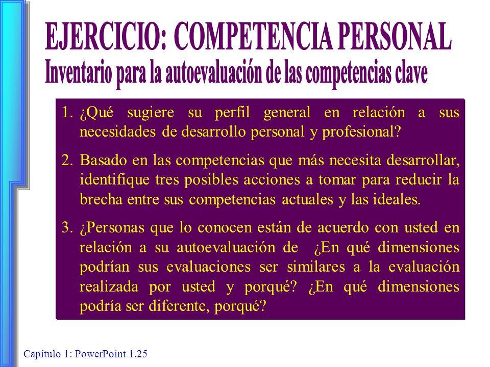Capítulo 1: PowerPoint 1.25 1.¿Qué sugiere su perfil general en relación a sus necesidades de desarrollo personal y profesional? 2.Basado en las compe