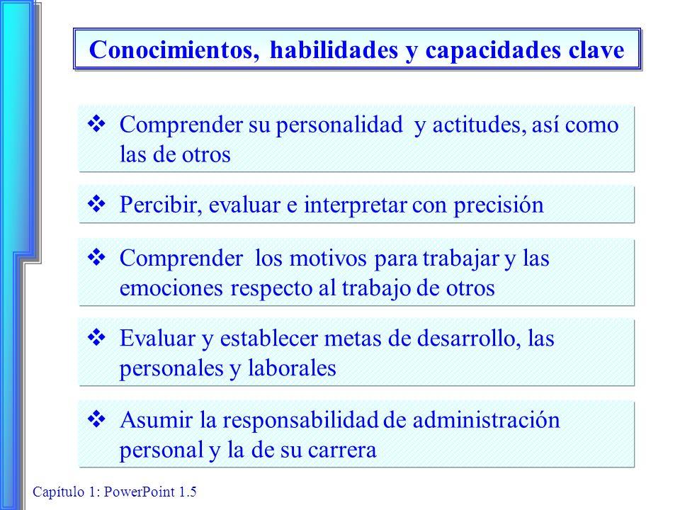 Capítulo 1: PowerPoint 1.5 Conocimientos, habilidades y capacidades clave Comprender su personalidad y actitudes, así como las de otros Percibir, eval