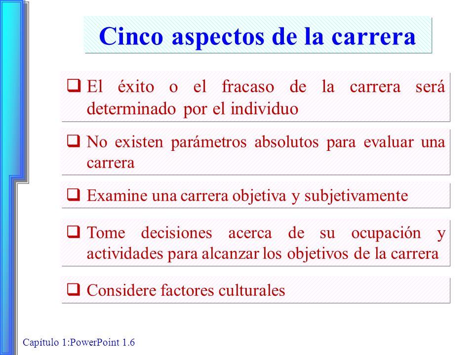 Capítulo 1:PowerPoint 1.6 Cinco aspectos de la carrera El éxito o el fracaso de la carrera será determinado por el individuo No existen parámetros abs