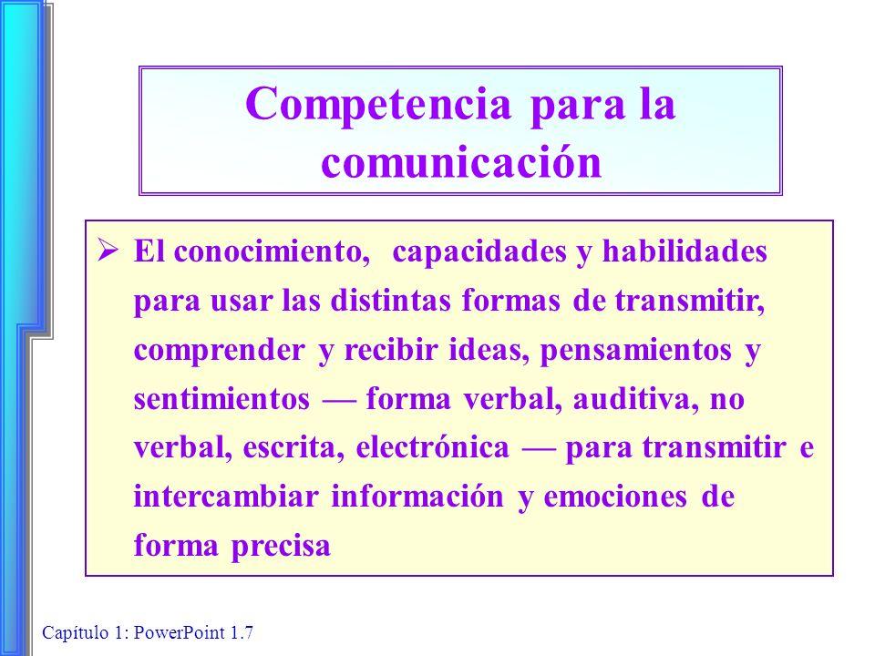 Capítulo 1: PowerPoint 1.8 Conocimientos, habilidades y capacidades clave Transmitir información, ideas y emociones a otros Brindar retroalimentación constructiva a otros Escuchar activamente Usar e interpretar la comunicación no verbal Participar en comunicación verbal efectivamente Participar en comunicación escrita efectivamente Usar diversos recursos electrónicos