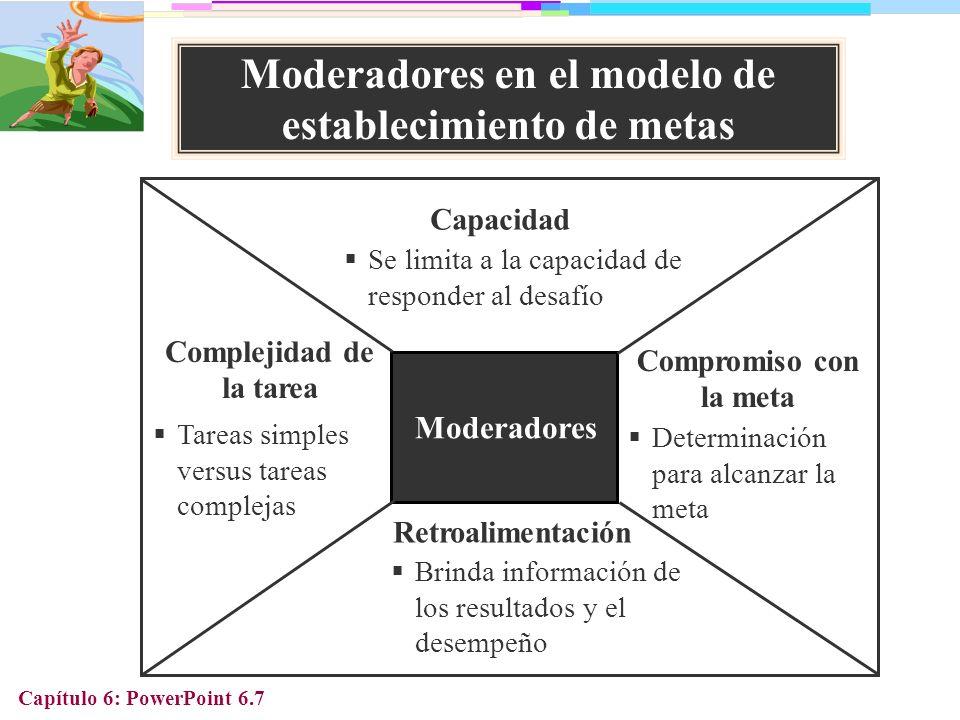 Capítulo 6: PowerPoint 6.18 Factores de recompensa relacionados en la motivación para alto desempeño Factores de recompensa Disponibilidad Líneas de tiempo Basado en desempeño Durabilidad Equidad Visibilidad