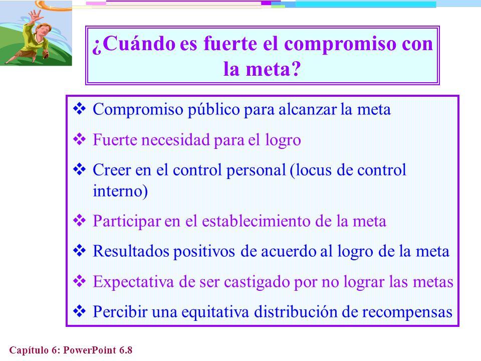 Capítulo 6: PowerPoint 6.29 7.¿Cuáles son algunos de los temas negativos asociados con los programas de establecimiento de metas.