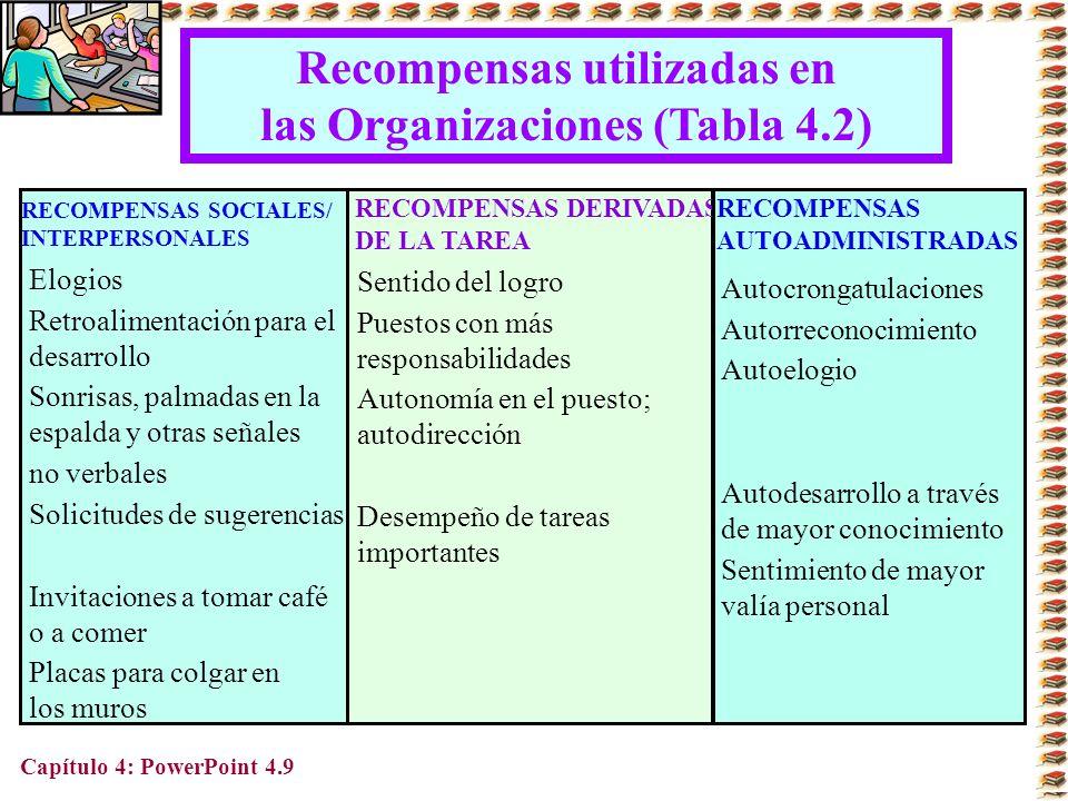 Capítulo 4: PowerPoint 4.9 Recompensas utilizadas en las Organizaciones (Tabla 4.2) RECOMPENSAS SOCIALES/ INTERPERSONALES Elogios Retroalimentación pa