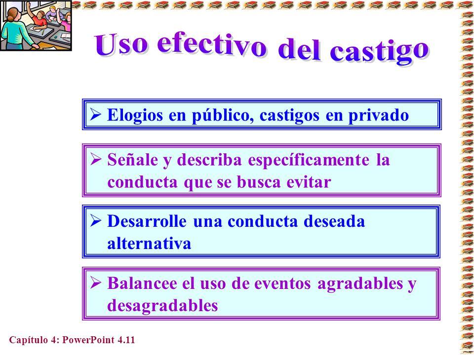 Capítulo 4: PowerPoint 4.11 Elogios en público, castigos en privado Señale y describa específicamente la conducta que se busca evitar Desarrolle una c