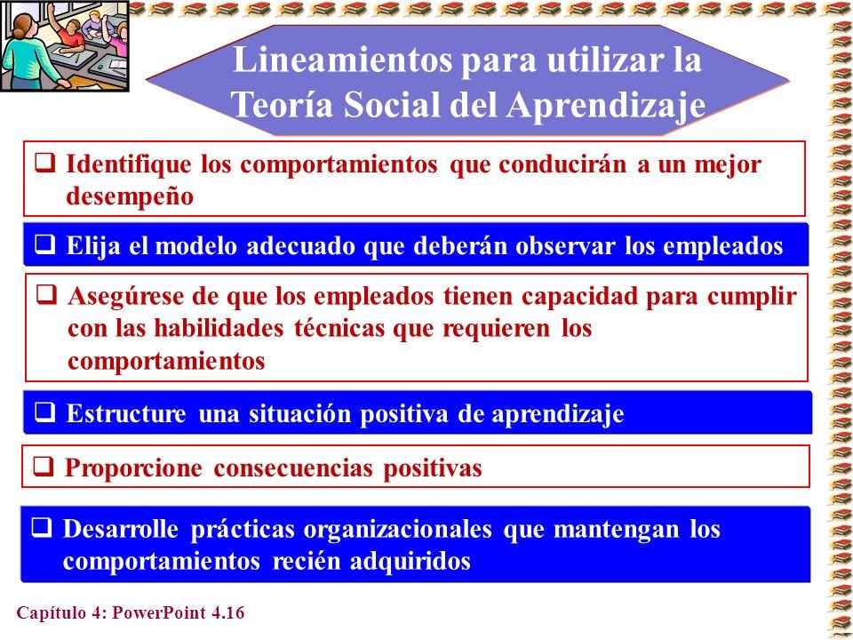 Capítulo 4: PowerPoint 4.16 Lineamientos para utilizar la Teoría Social del Aprendizaje Identifique los comportamientos que conducirán a un mejor dese