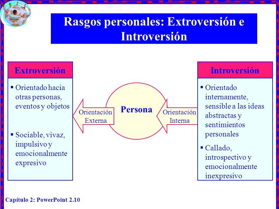Capítulo 2: PowerPoint 2.10 Rasgos personales: Extroversión e Introversión Orientación Externa Orientación Interna Extroversión Persona Orientado hací