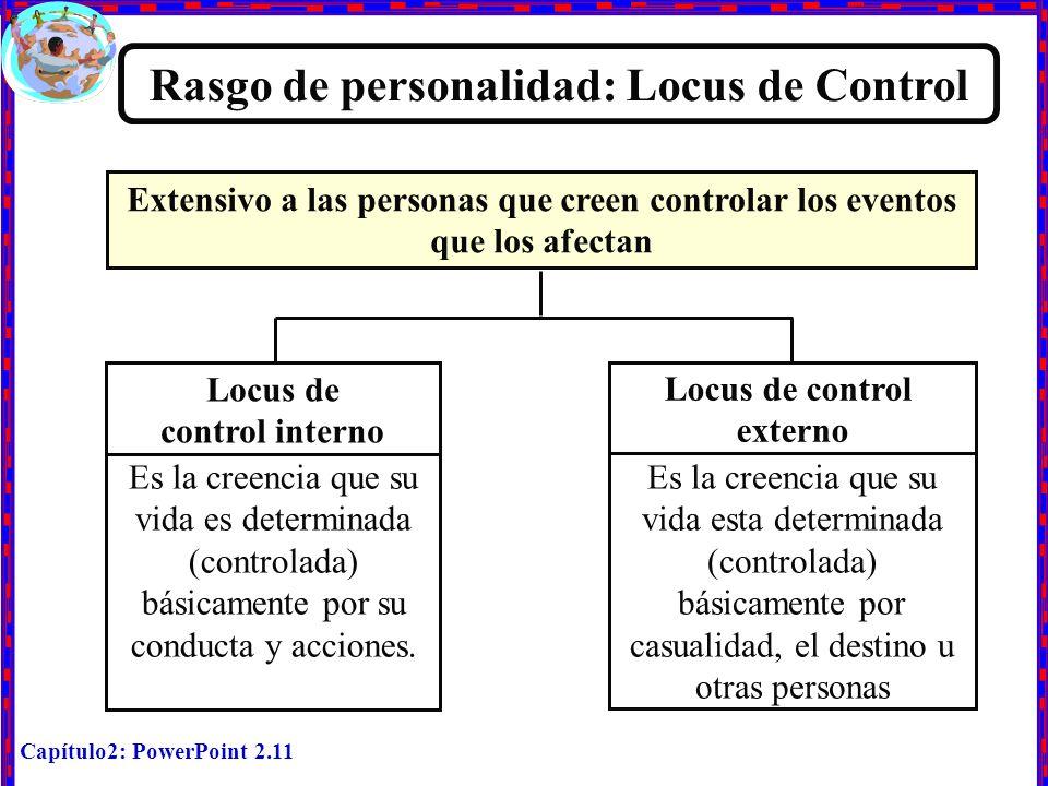 Capítulo2: PowerPoint 2.11 Rasgo de personalidad: Locus de Control Extensivo a las personas que creen controlar los eventos que los afectan Locus de c