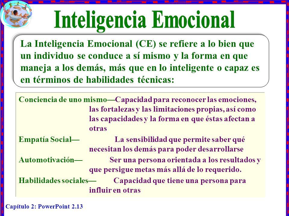 Capítulo 2: PowerPoint 2.13 La Inteligencia Emocional (CE) se refiere a lo bien que un individuo se conduce a sí mismo y la forma en que maneja a los