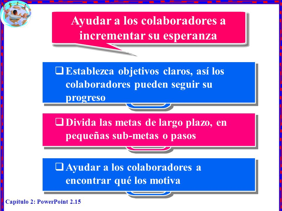Capítulo 2: PowerPoint 2.15 Establezca objetivos claros, así los colaboradores pueden seguir su progreso Divida las metas de largo plazo, en pequeñas