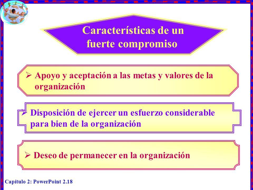 Capítulo 2: PowerPoint 2.18 Deseo de permanecer en la organización Apoyo y aceptación a las metas y valores de la organización Características de un f