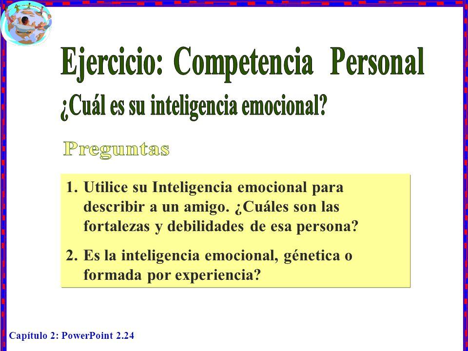 Capítulo 2: PowerPoint 2.24 1.Utilice su Inteligencia emocional para describir a un amigo. ¿Cuáles son las fortalezas y debilidades de esa persona? 2.