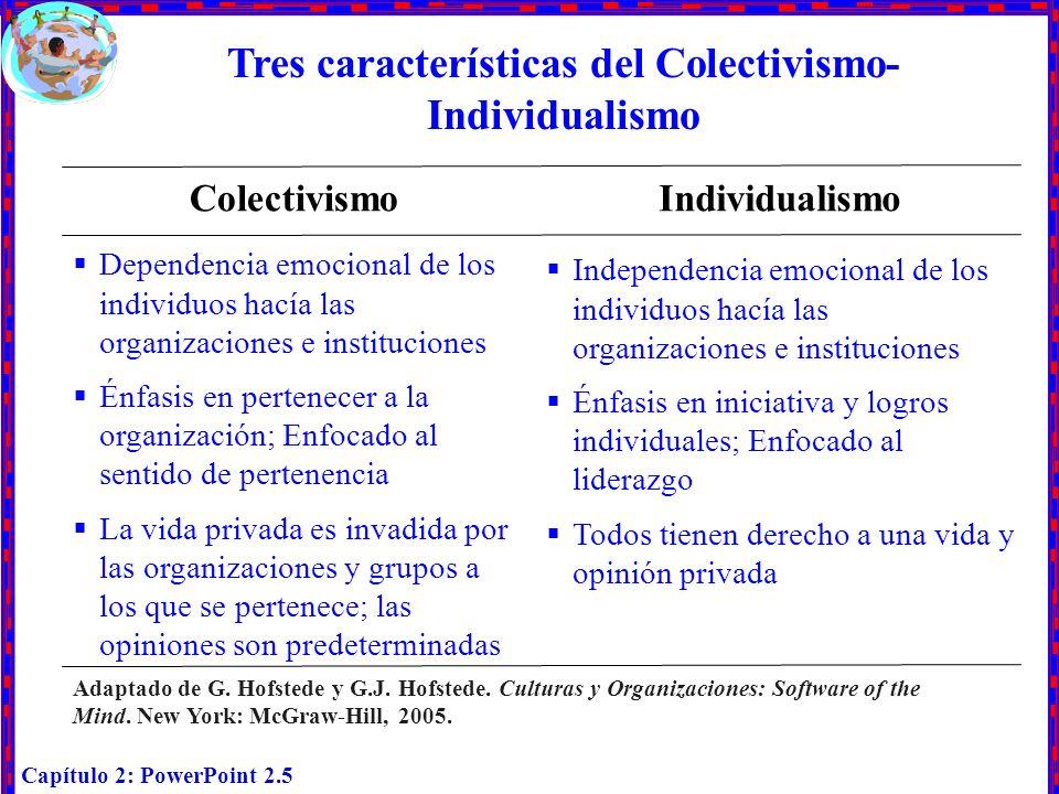 Capítulo 2: PowerPoint 2.5 Tres características del Colectivismo- Individualismo ColectivismoIndividualismo Dependencia emocional de los individuos ha