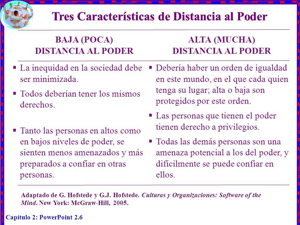 Capítulo 2: PowerPoint 2.7 Tres Características de la Evasión de Incertidumbre BAJA (DEBIL) EVASIÓN DE INCERTIDUMBRE ALTA (FUERTE) EVASIÓN DE INCERTIDUMBRE La incertidumbre adherida a la vida es percibida como una constante amenaza que debe ser combatida.