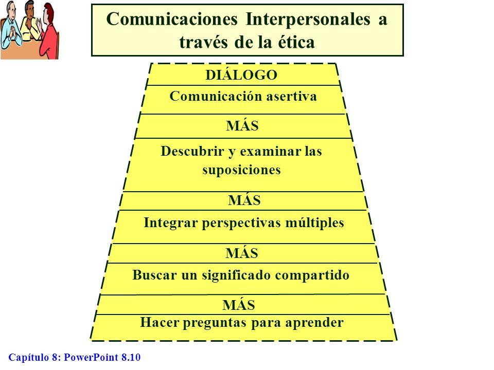 Capítulo 8: PowerPoint 8.10 Comunicaciones Interpersonales a través de la ética DIÁLOGO Comunicación asertiva MÁS Descubrir y examinar las suposicione