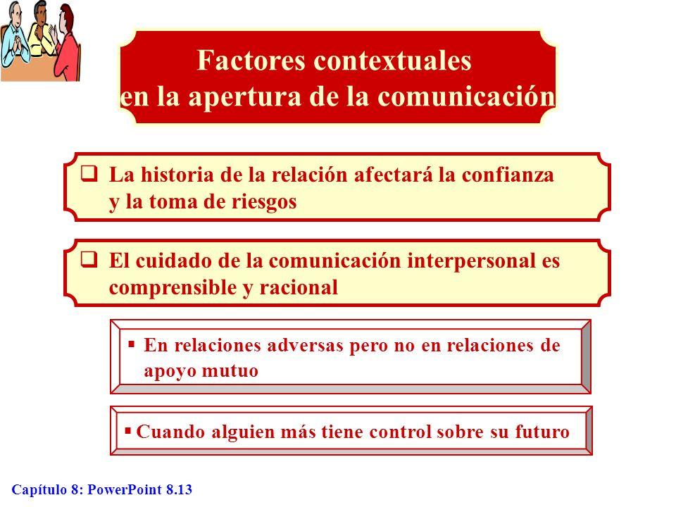 Capítulo 8: PowerPoint 8.13 En relaciones adversas pero no en relaciones de apoyo mutuo Cuando alguien más tiene control sobre su futuro Factores cont