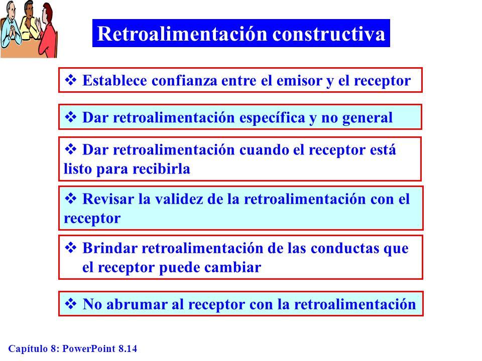 Capítulo 8: PowerPoint 8.14 Retroalimentación constructiva Establece confianza entre el emisor y el receptor Dar retroalimentación específica y no gen