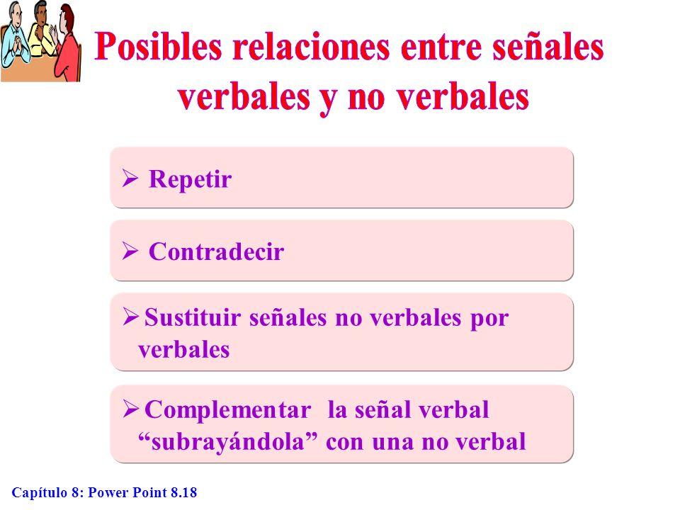 Capítulo 8: Power Point 8.18 Repetir Contradecir Sustituir señales no verbales por verbales Complementar la señal verbal subrayándola con una no verba
