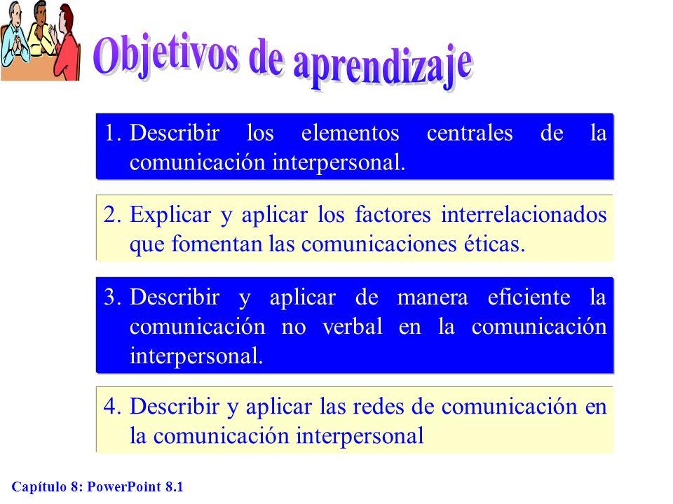 Capítulo 8: PowerPoint 8.12 Elementos en la apertura de la comunicación (Figura 8.5) Transmisión del mensaje Confianza Agendas Metas ElementoLínea continua Cerrado, sigiloso, a la defensiva Abierto, franco solidario Baja Oculta Disfrazada Alta Compartida Revelada