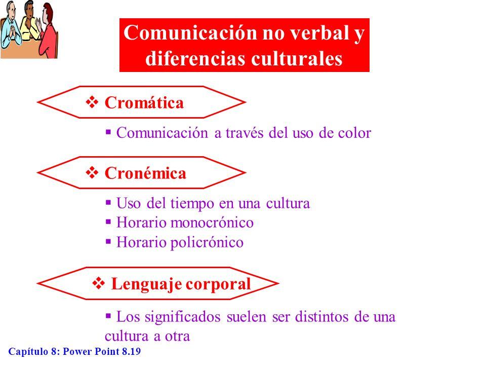 Capítulo 8: Power Point 8.19 Comunicación no verbal y diferencias culturales Cromática Cronémica Lenguaje corporal Comunicación a través del uso de co