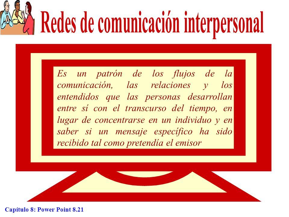Capítulo 8: Power Point 8.21 Es un patrón de los flujos de la comunicación, las relaciones y los entendidos que las personas desarrollan entre sí con
