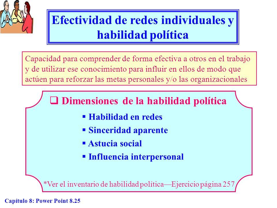 Capítulo 8: Power Point 8.25 Efectividad de redes individuales y habilidad política Capacidad para comprender de forma efectiva a otros en el trabajo