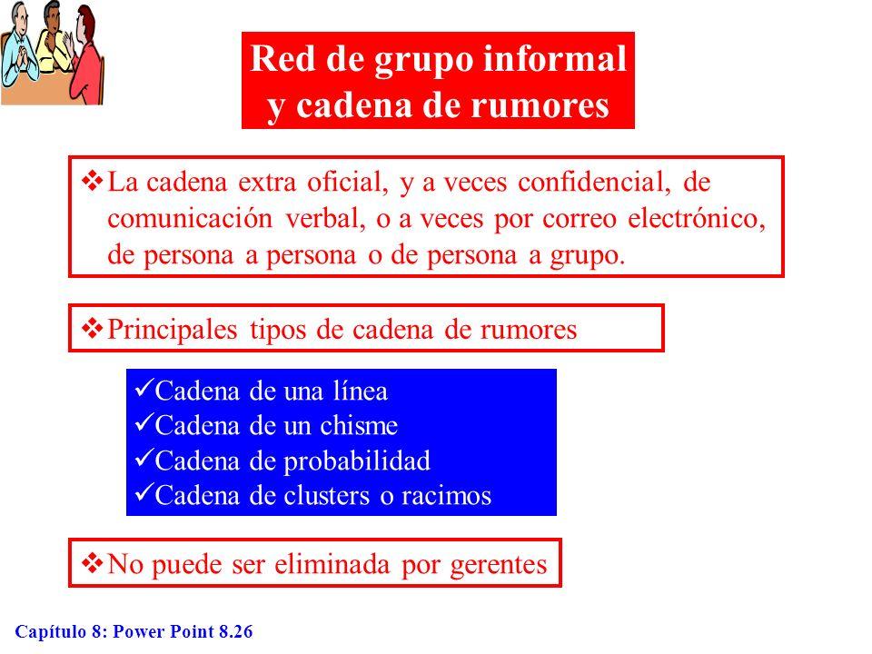 Capítulo 8: Power Point 8.26 Red de grupo informal y cadena de rumores La cadena extra oficial, y a veces confidencial, de comunicación verbal, o a ve