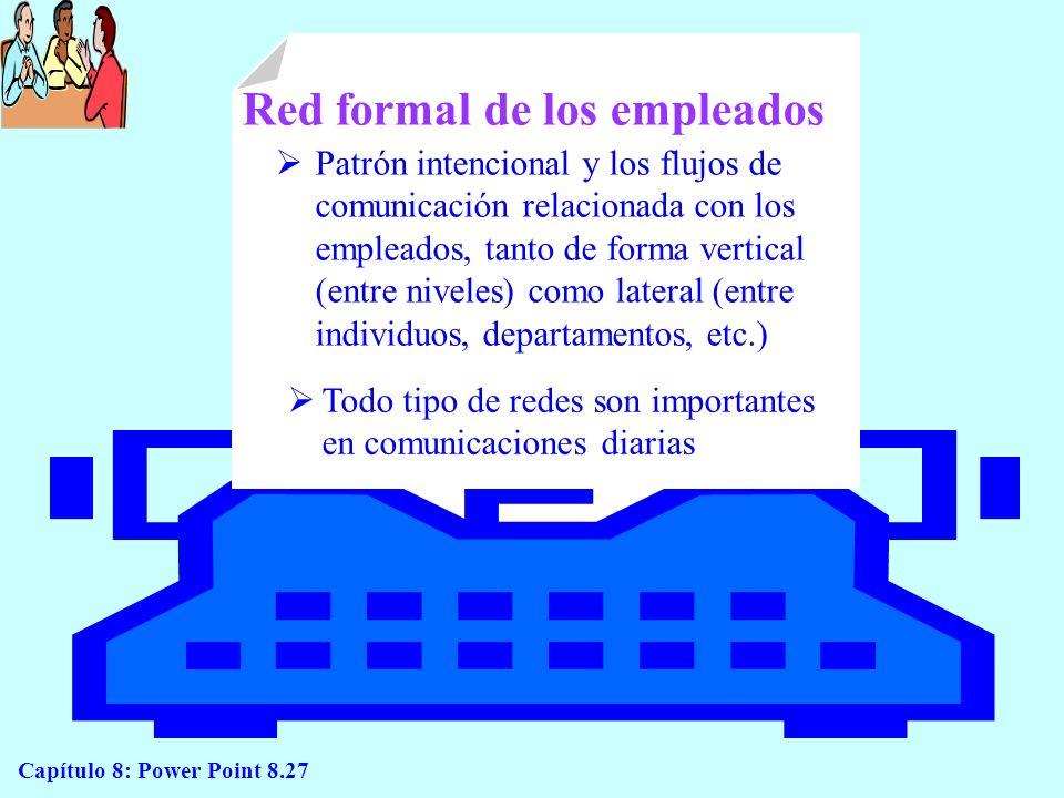 Capítulo 8: Power Point 8.27 Red formal de los empleados Patrón intencional y los flujos de comunicación relacionada con los empleados, tanto de forma