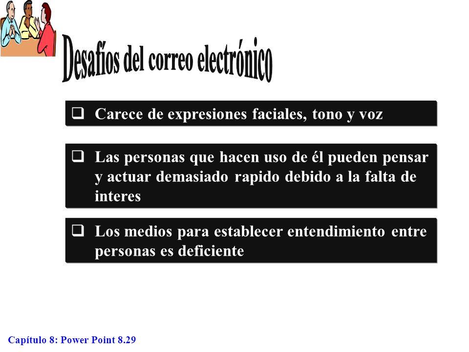 Capítulo 8: Power Point 8.29 Carece de expresiones faciales, tono y voz Las personas que hacen uso de él pueden pensar y actuar demasiado rapido debid