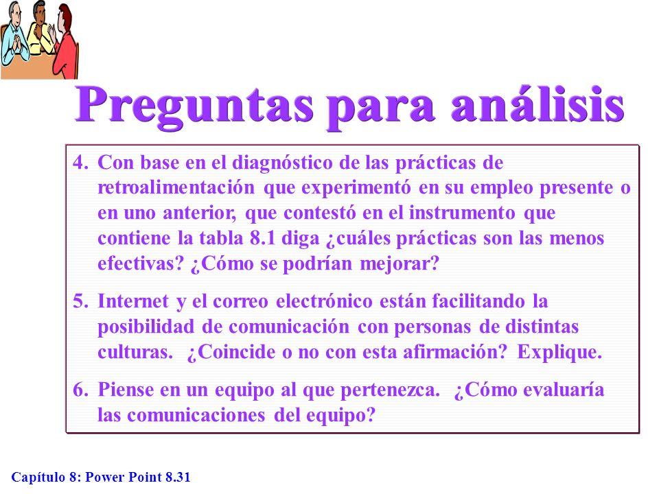 Capítulo 8: Power Point 8.31 4.Con base en el diagnóstico de las prácticas de retroalimentación que experimentó en su empleo presente o en uno anterio