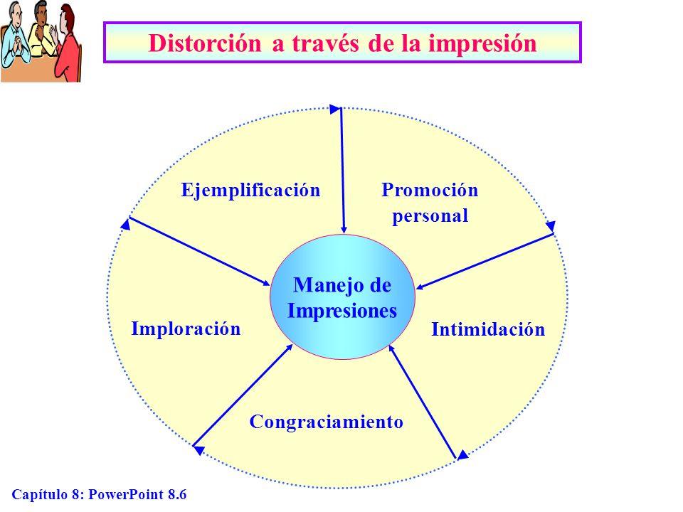 Capítulo 8: PowerPoint 8.6 Distorción a través de la impresión Manejo de Impresiones Promoción personal Congraciamiento Intimidación Imploración Ejemp