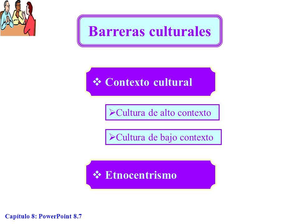 Capítulo 8: PowerPoint 8.7 Barreras culturales Cultura de alto contexto Cultura de bajo contexto Contexto cultural Etnocentrismo