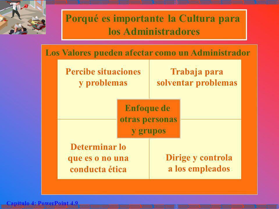 Capítulo 4: PowerPoint 4.9 Los Valores pueden afectar como un Administrador Porqué es importante la Cultura para los Administradores Enfoque de otras