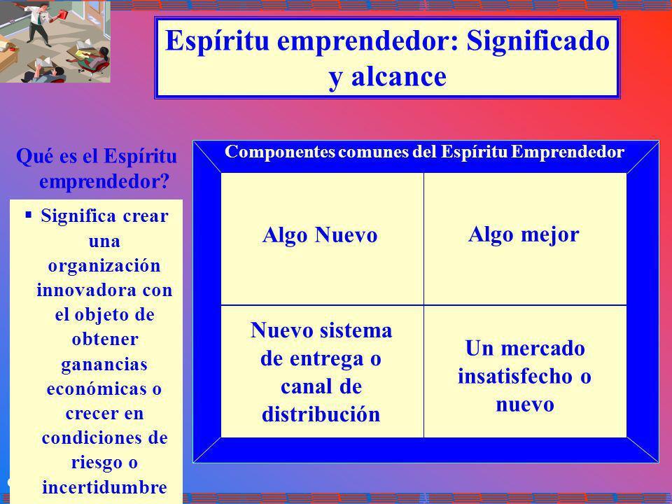 Chapter 6: PowerPoint 6.2 Qué es el Espíritu emprendedor? Componentes comunes del Espíritu Emprendedor Espíritu emprendedor: Significado y alcance Sig