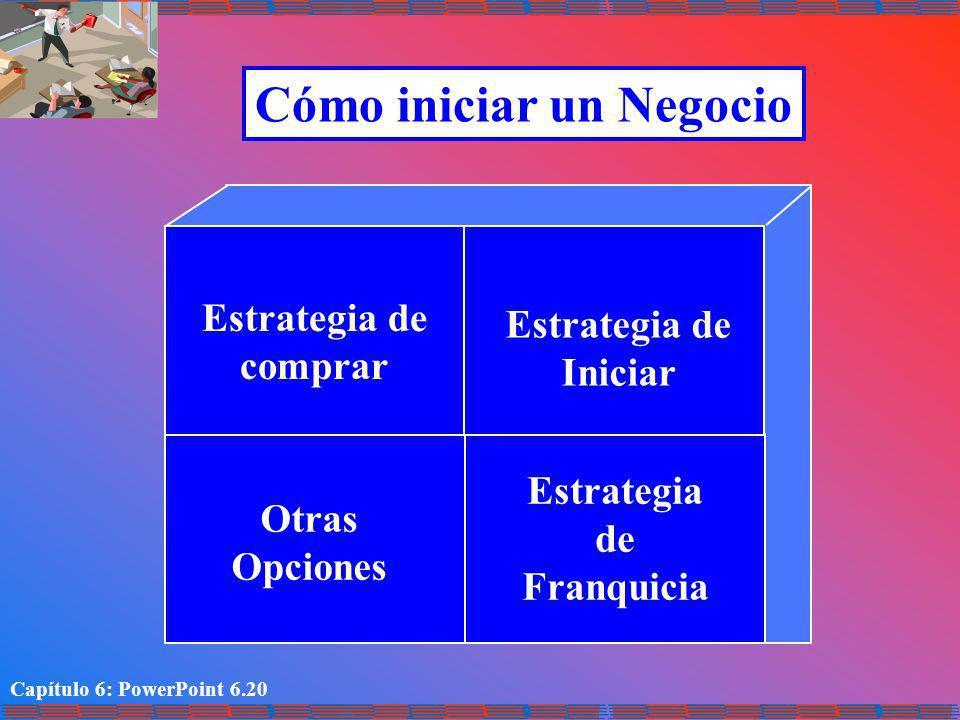 Capítulo 6: PowerPoint 6.20 Otras Opciones Estrategia de Franquicia Estrategia de comprar Estrategia de Iniciar Cómo iniciar un Negocio