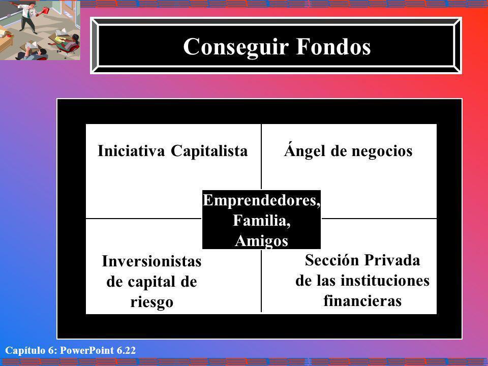 Capítulo 6: PowerPoint 6.22 Conseguir Fondos Emprendedores, Familia, Amigos Iniciativa CapitalistaÁngel de negocios Inversionistas de capital de riesg