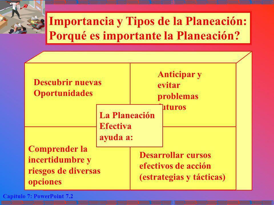 Capítulo 7: PowerPoint 7.2 Comprender la incertidumbre y riesgos de diversas opciones Desarrollar cursos efectivos de acción (estrategias y tácticas)