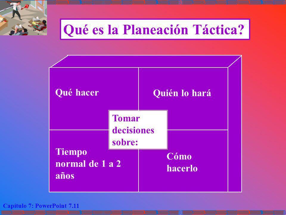 Capítulo 7: PowerPoint 7.11 Tiempo normal de 1 a 2 años Cómo hacerlo Qué hacer Quién lo hará Qué es la Planeación Táctica? Tomar decisiones sobre: