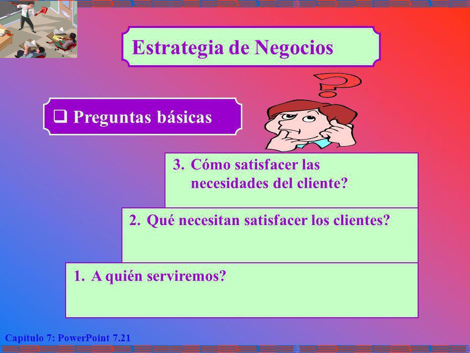 Capítulo 7: PowerPoint 7.21 Estrategia de Negocios Preguntas básicas 1.A quién serviremos? 2.Qué necesitan satisfacer los clientes? 3.Cómo satisfacer