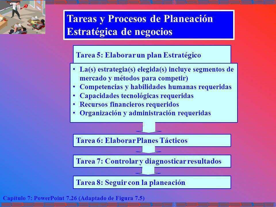 Capítulo 7: PowerPoint 7.26 (Adaptado de Figura 7.5) Tarea 5: Elaborar un plan Estratégico La(s) estrategia(s) elegida(s) incluye segmentos de mercado