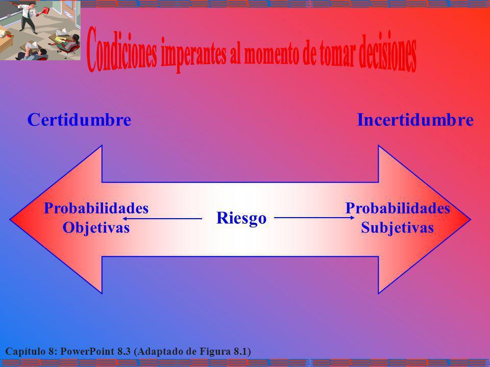 Capítulo 8: PowerPoint 8.3 (Adaptado de Figura 8.1) Probabilidades Objetivas Probabilidades Subjetivas Riesgo CertidumbreIncertidumbre