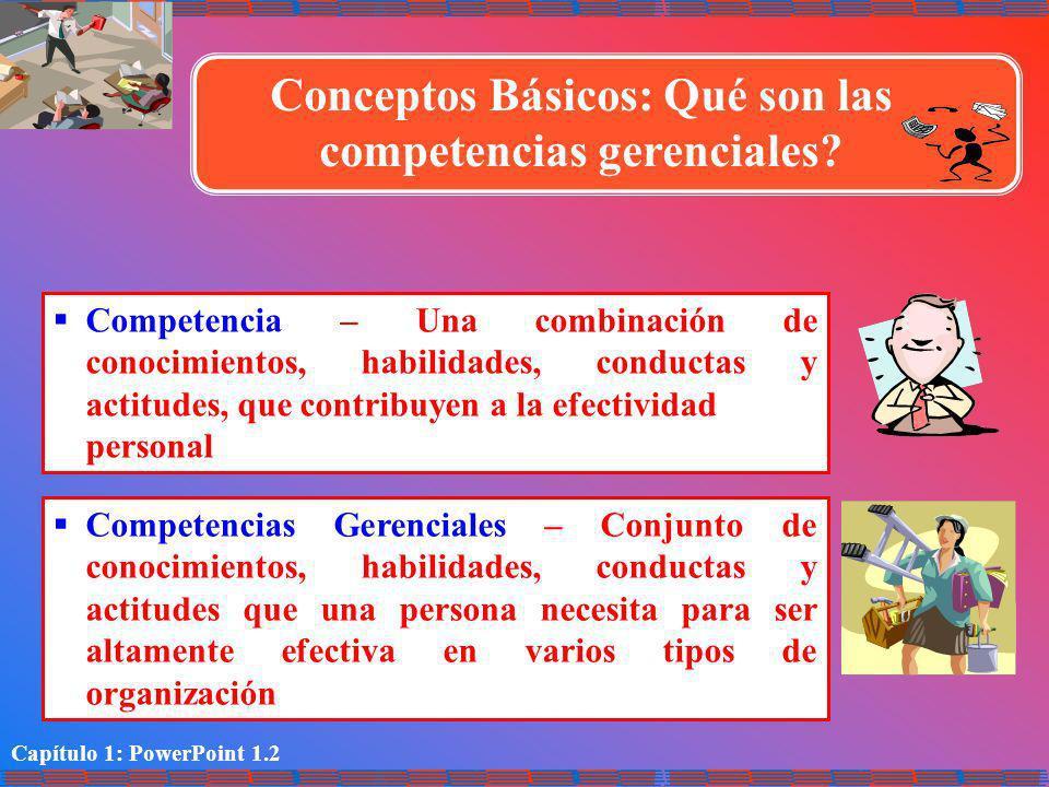 Capítulo 1: PowerPoint 1.2 Conceptos Básicos: Qué son las competencias gerenciales? Competencia – Una combinación de conocimientos, habilidades, condu