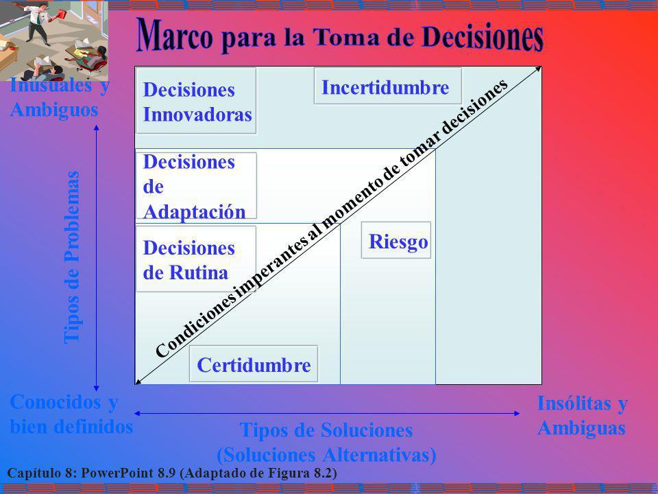 Capítulo 8: PowerPoint 8.9 (Adaptado de Figura 8.2) Inusuales y Ambiguos Conocidos y bien definidos Tipos de Problemas Insólitas y Ambiguas Decisiones