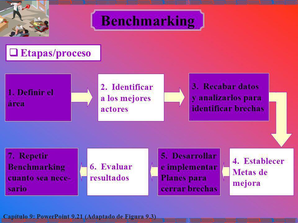 Capítulo 9: PowerPoint 9.21 (Adaptado de Figura 9.3) Benchmarking E tapas/proceso 1.Definir el área 2.Identificar a los mejores actores 3.Recabar dato