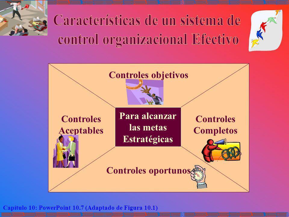 Capítulo 10: PowerPoint 10.7 (Adaptado de Figura 10.1) Controles objetivos Controles Aceptables Controles Completos Controles oportunos Para alcanzar