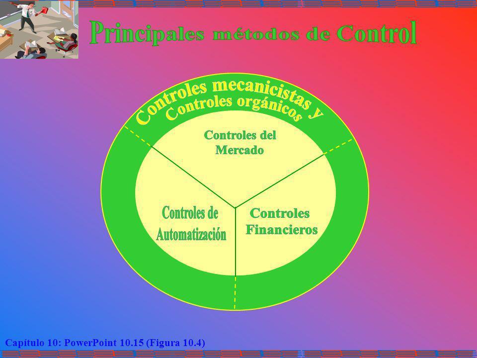 Capítulo 10: PowerPoint 10.15 (Figura 10.4)