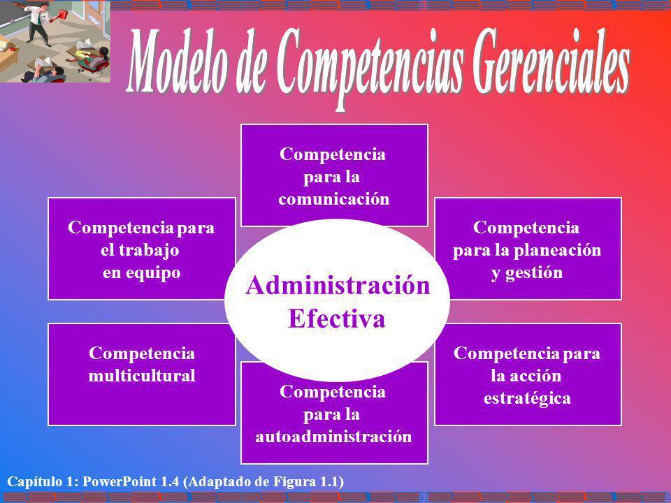 Capítulo 1: PowerPoint 1.4 (Adaptado de Figura 1.1) Competencia para el trabajo en equipo Competencia para la comunicación Competencia para la planeac